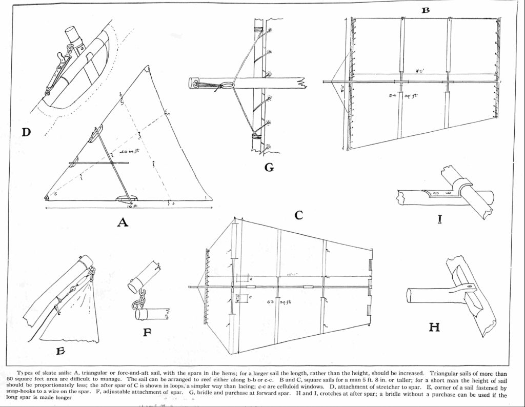 sail plans